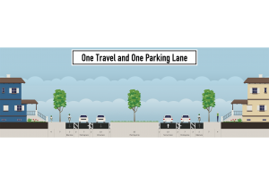 one travel lane and one parking