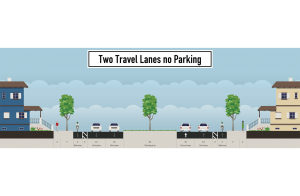two travel lanes no parking